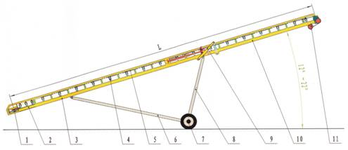 Movable Belt Machine